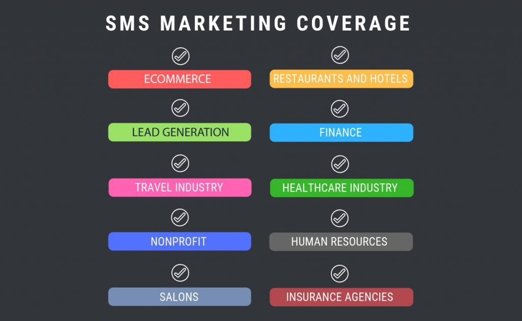 sms marketing coverage